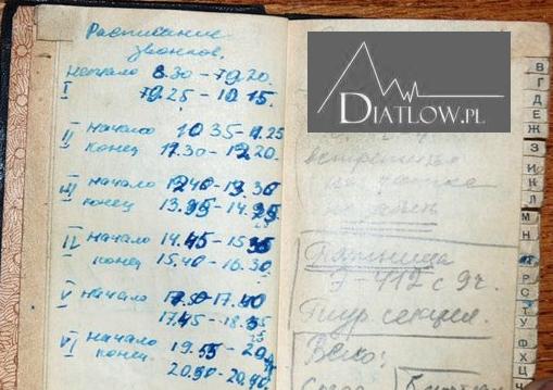 notes Ludmiły Dubininy