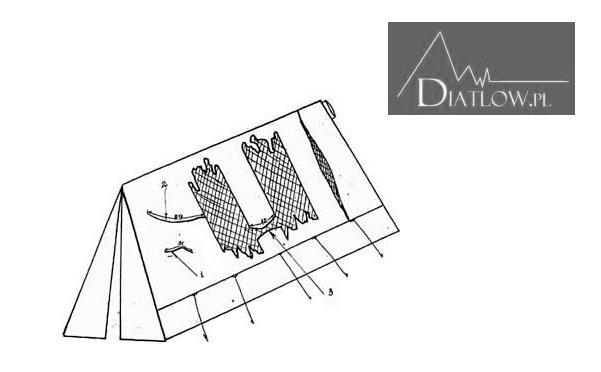 Przełęcz Diatłowa - namiot, akta śledcze