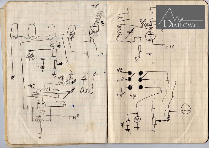 Igor Diatłow - notatki