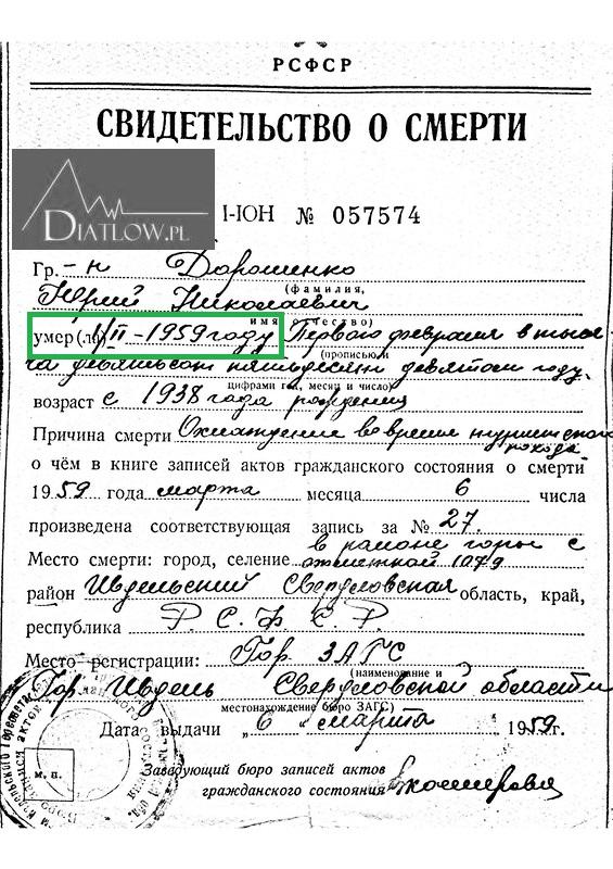 Jurij Doroszenko, świadectwo śmierci