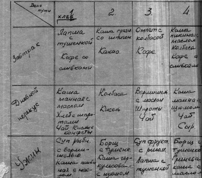Sprawozdanie zwyprawy poUralu Północnym z1960 roku