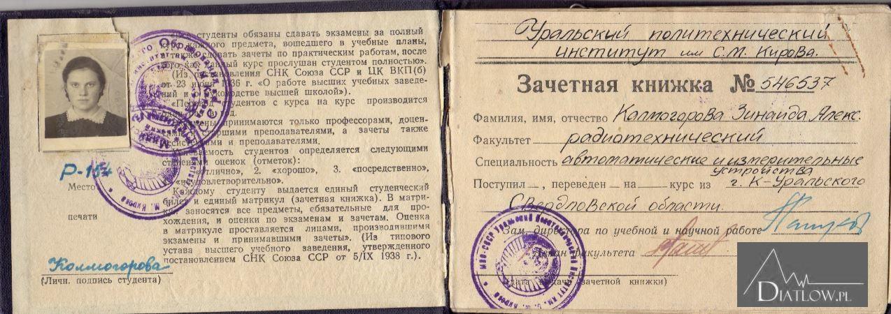 Zina Kołmogorowa, indeks