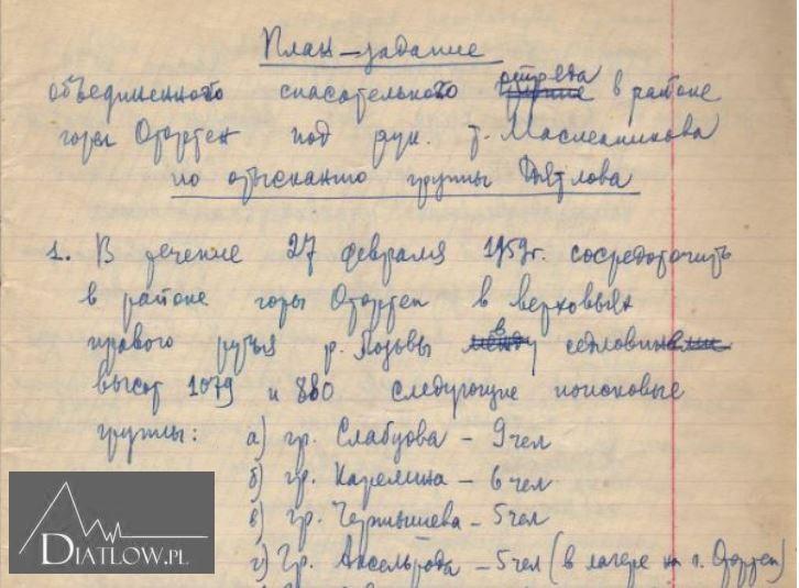 Notatki Maslennikowa
