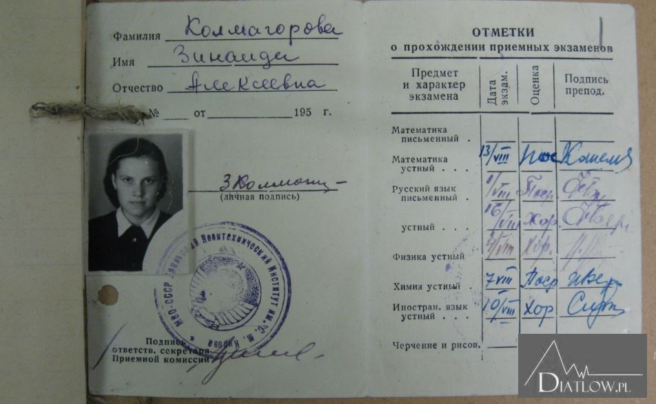Zina Kołmogorowa, akta osobowe