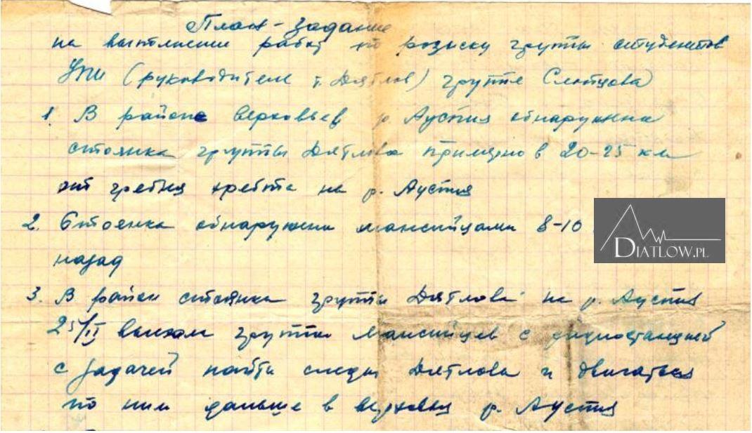 Notatki pułkownika Ortiukowa